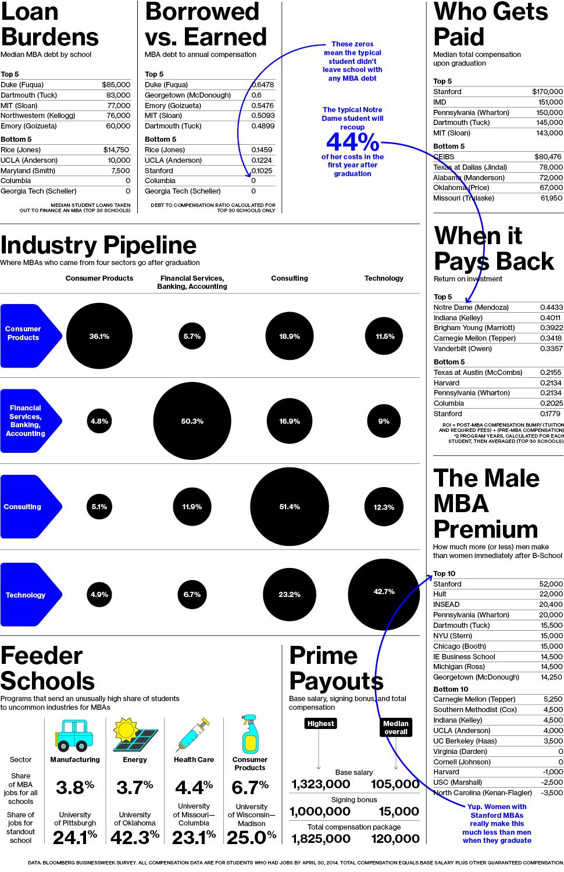 business_school_career_PrepAdviser.jpg