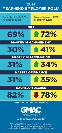 2014-Employers-Poll-Impress-Graphic