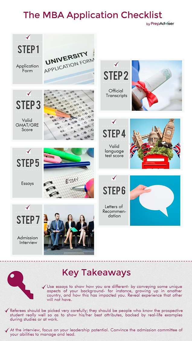 What to Emphasise in the MBA Applications PrepAdviser Infographic 636x