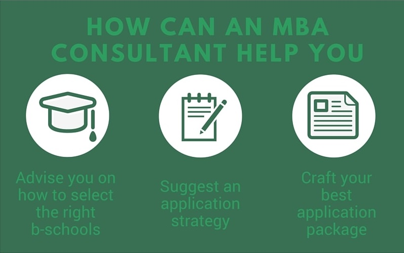 MBA Consulting