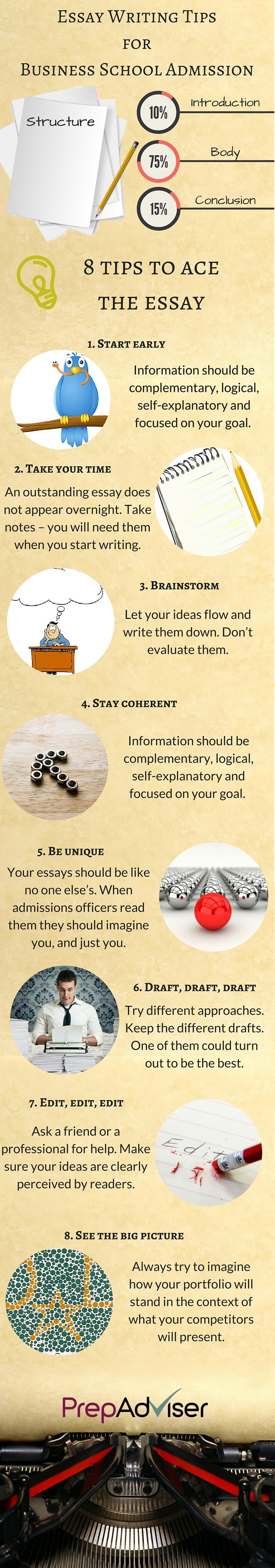 Essay Writing Tips for B-school admission