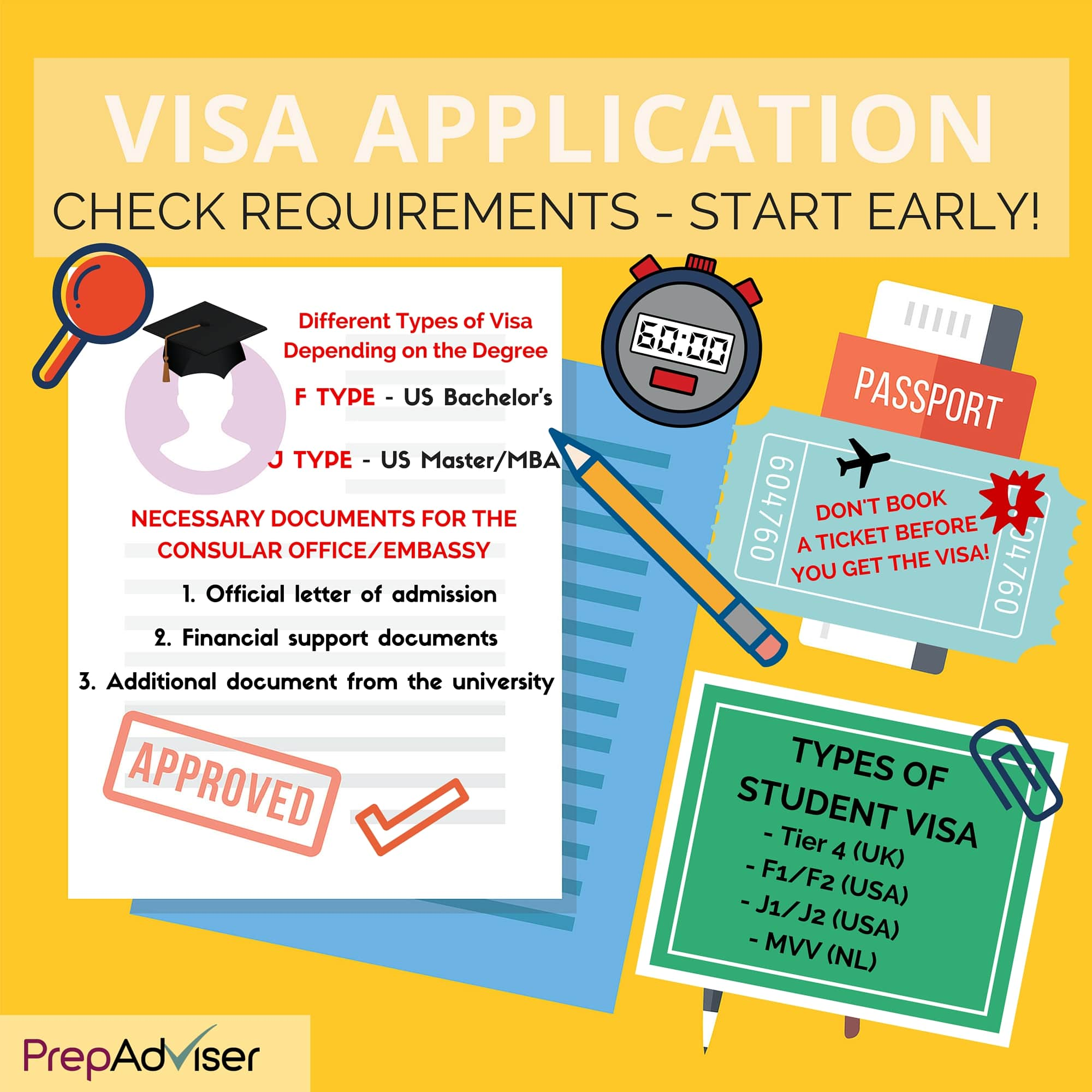 The Student Visa - What You Should Know