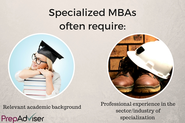 How Specialized MBA Programmes Can Be Requirements PrepAdviser