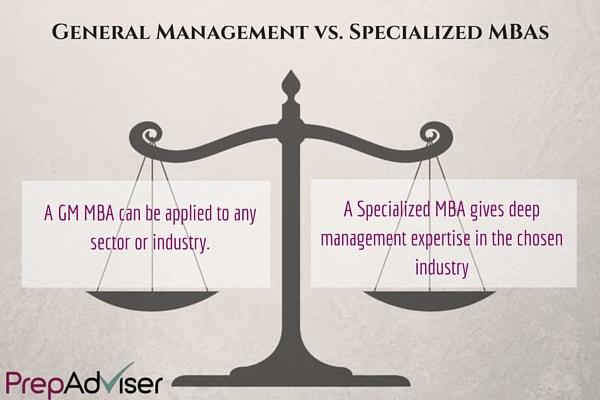 How Specialized MBA Programmes Can Be VS PrepAdviser