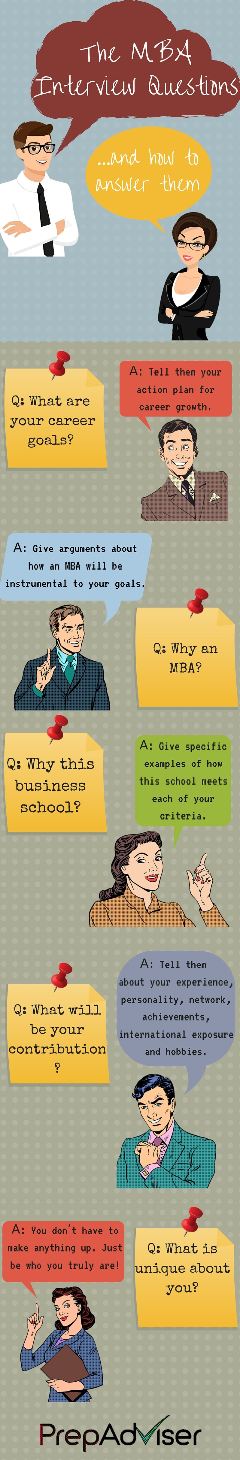 Master These MBA Interview Questions PrepAdviser Infographic