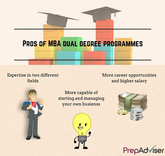 Pros_of_MBA_dual_degree_programmes