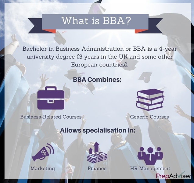 BBA Degree: The Essentials of Bachelor of Business Administration