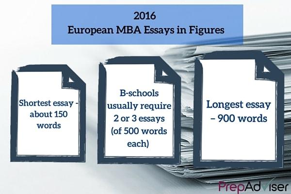 2016 European MBA essays in figures