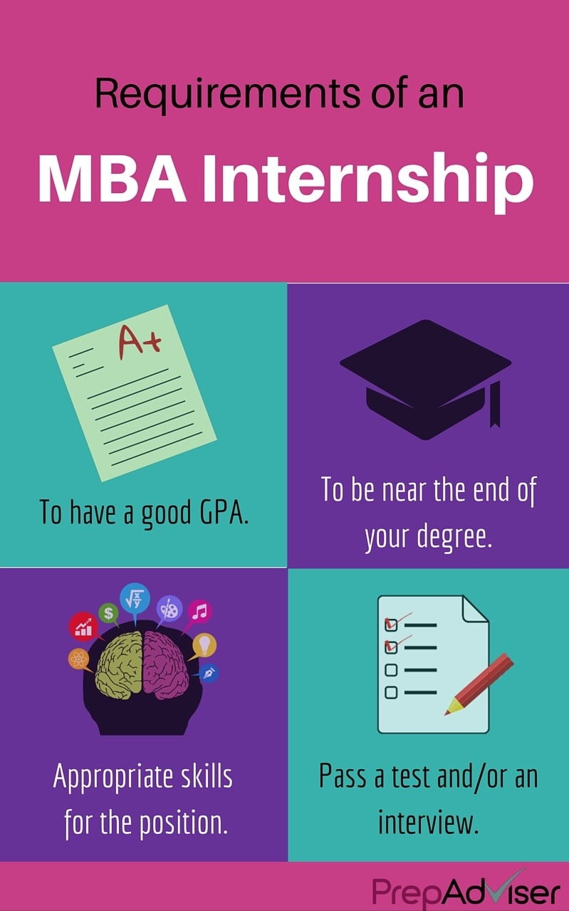 Value of an MBA Internship
