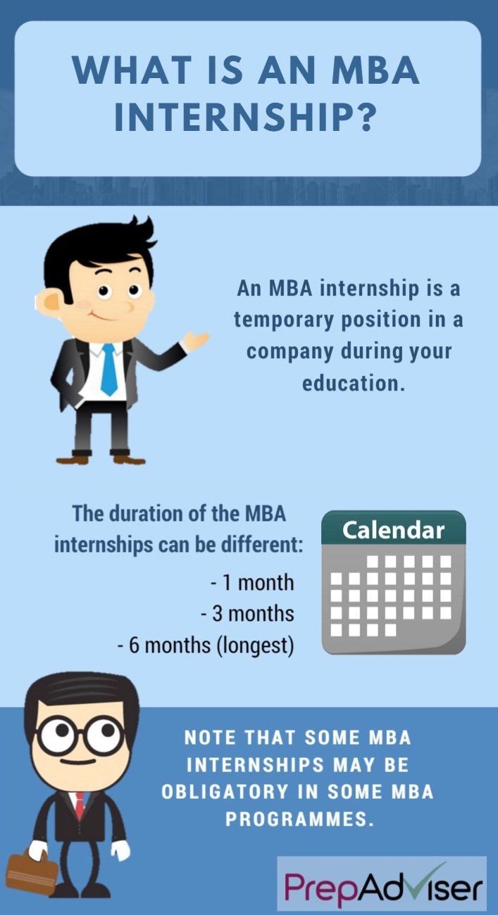 The Value of an MBA Internship