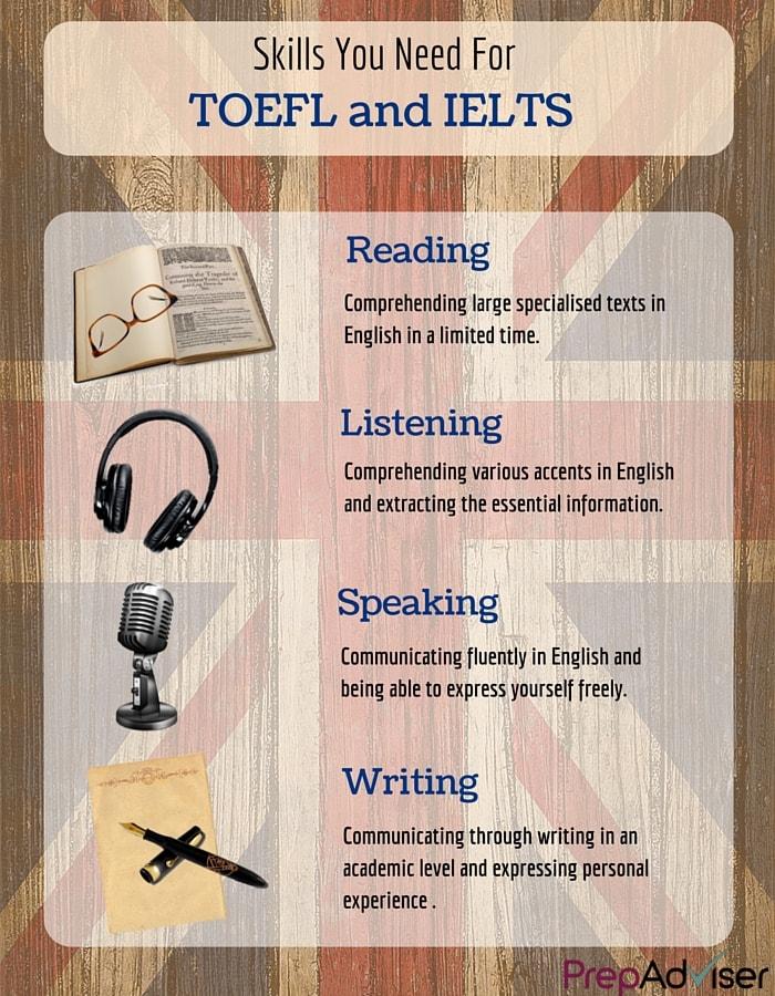 Skills TOEFL IELTS