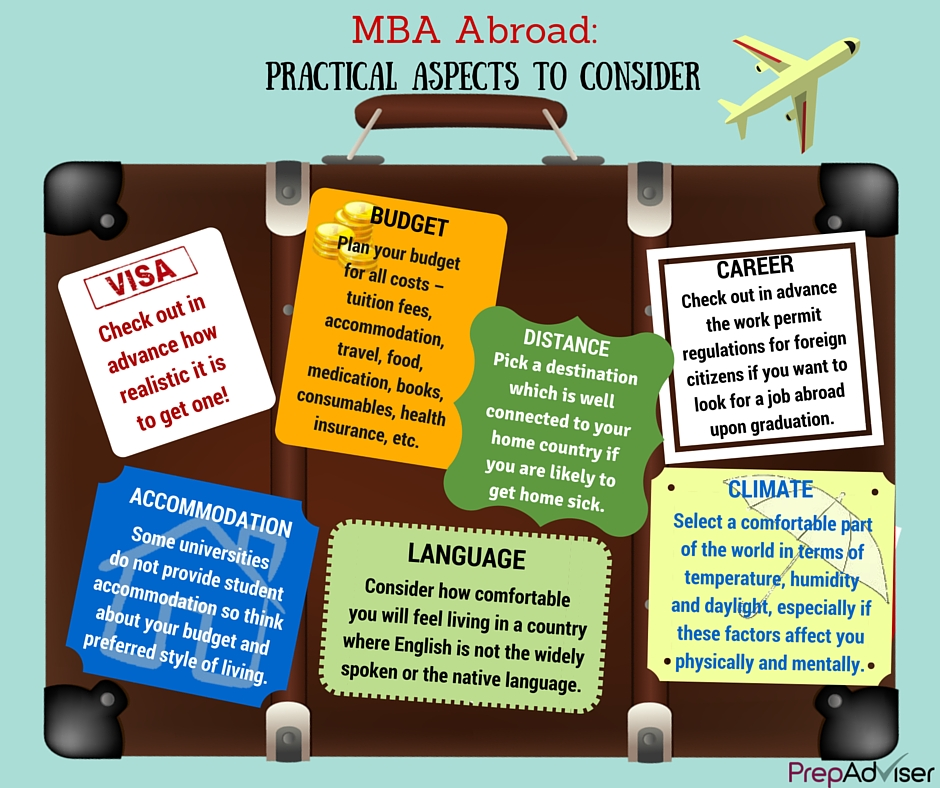 How to Choose a Destination for Master's or MBA Abroad