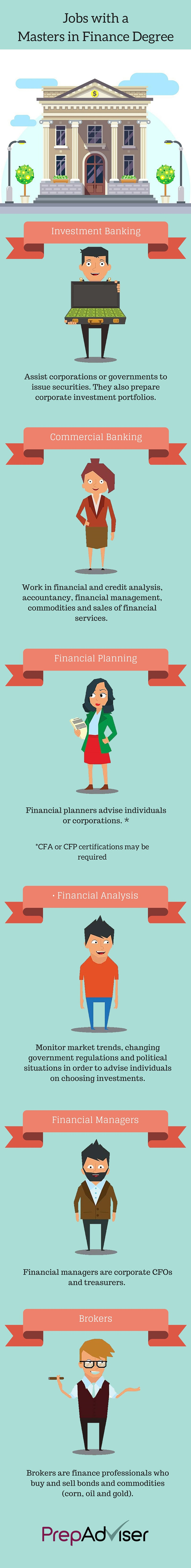Masters in Finance Career Paths