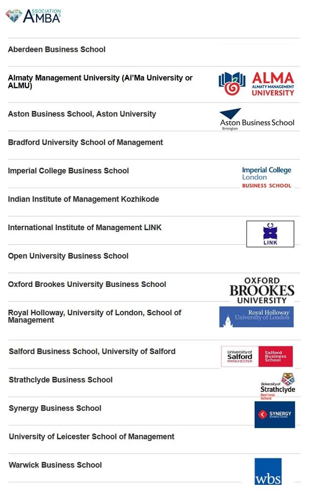 AMBA Accredited Distance MBAs