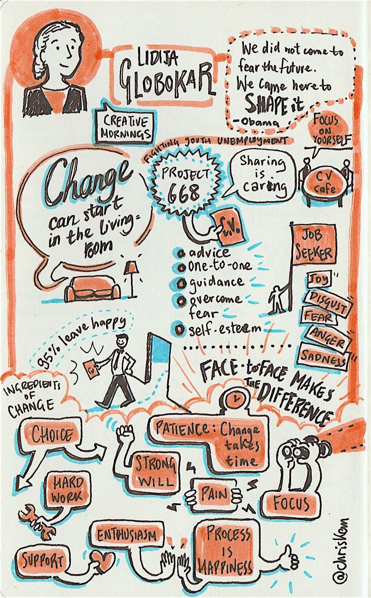 7 Ingredients of Change CreativeMornings