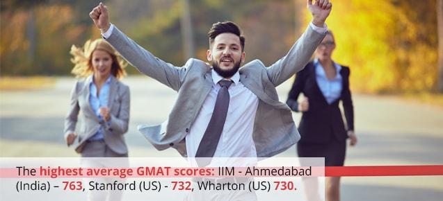 Highest Average GMAT Scores
