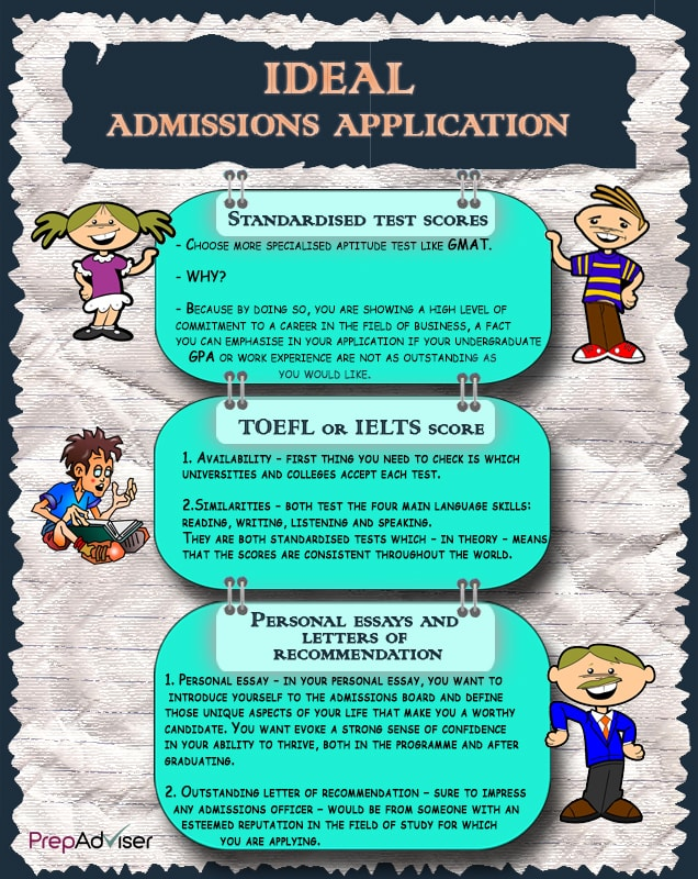 How to impress a college admissions officer with essays