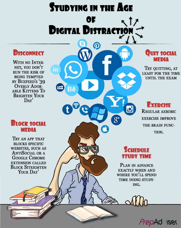 Studying in the Age of Digital Distraction Infographic