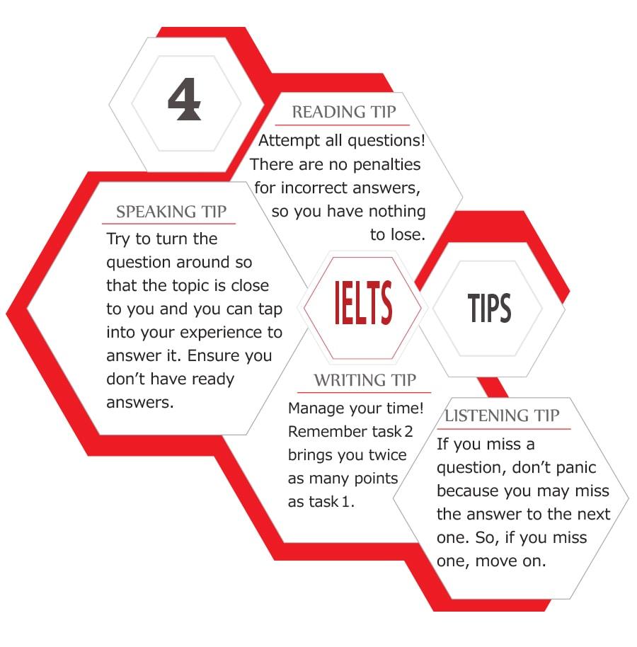 4 IELTS tips